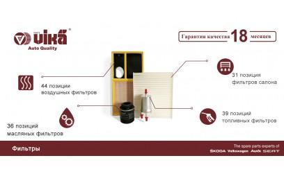 Комплекты фильтров VIKA - filter kits