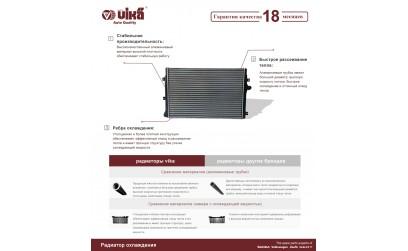 Радиаторы охлаждения VIKA - radiator